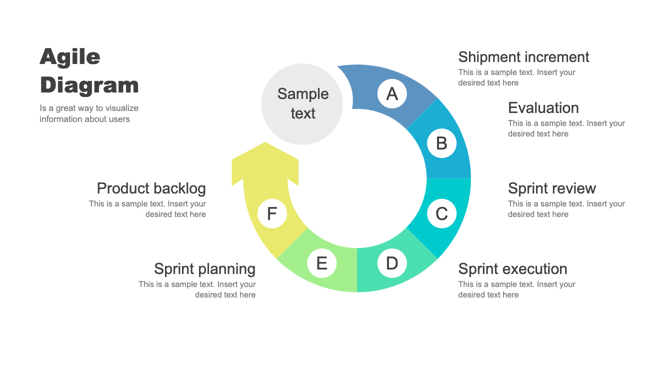 Agile Diagram