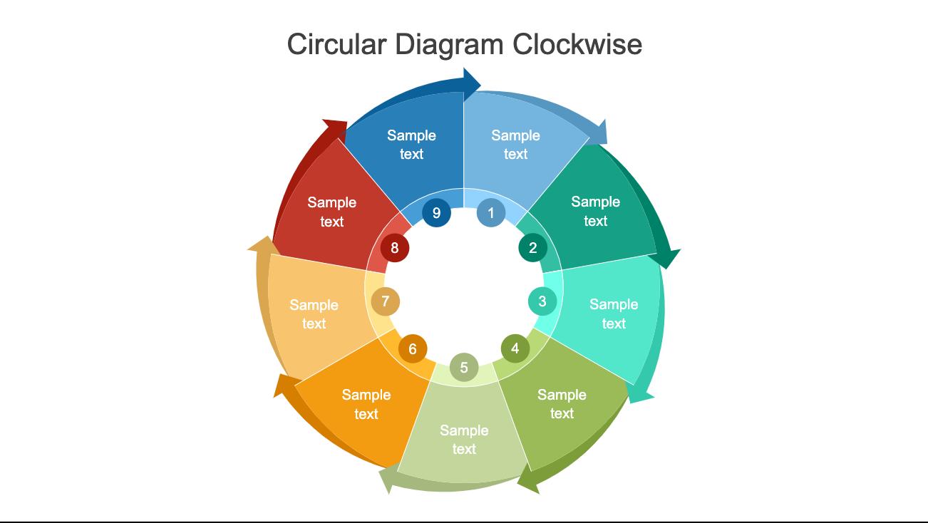Circular Diagram Clockwise