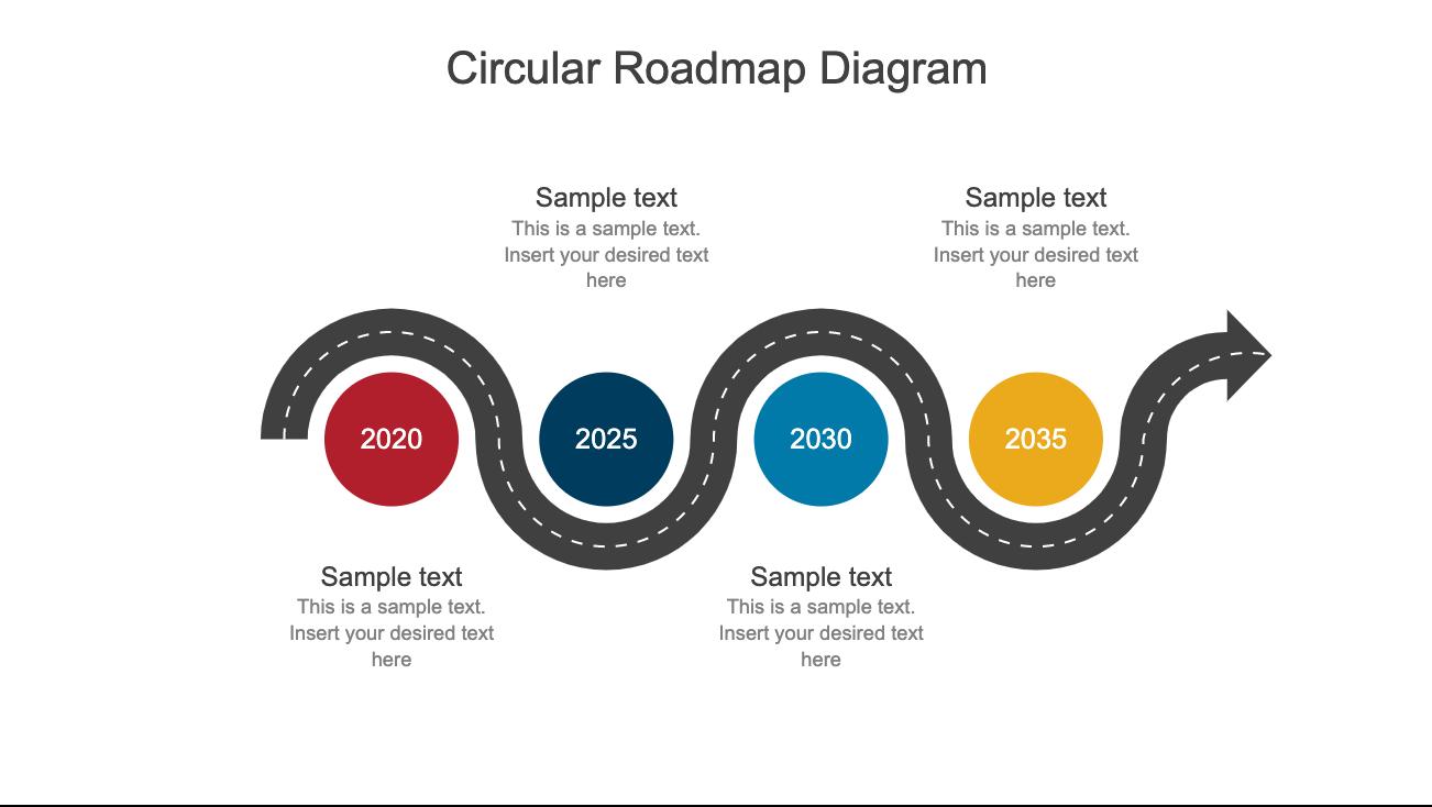 Circular Roadmap Infographic