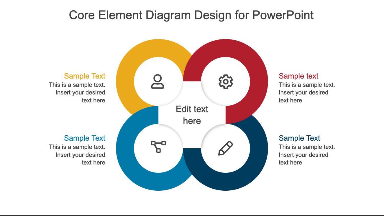 Core Element Diagram Design for PowerPoint